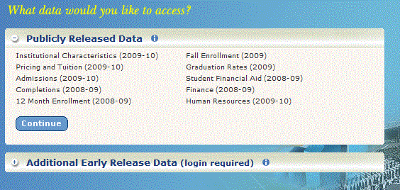 IPEDS Data Access Menu