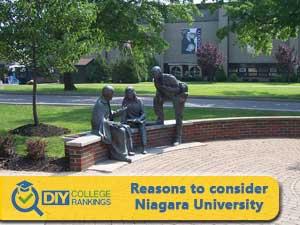 Niagara University campus
