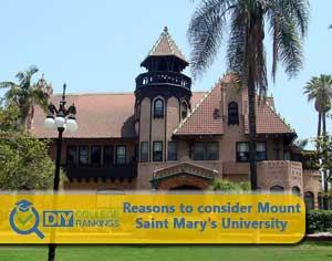 Mount Saint Mary's University campus