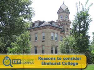 Elmhurst College campus