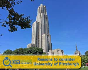 University of Pittburgh campus