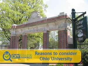 Ohio University campus