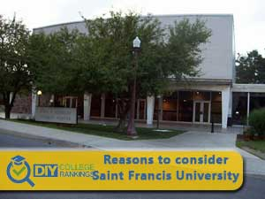 SainT Francis University campus