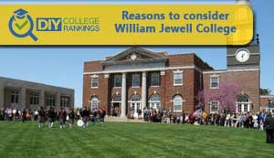 William Jewell College campus