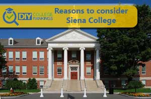 Siena College campus