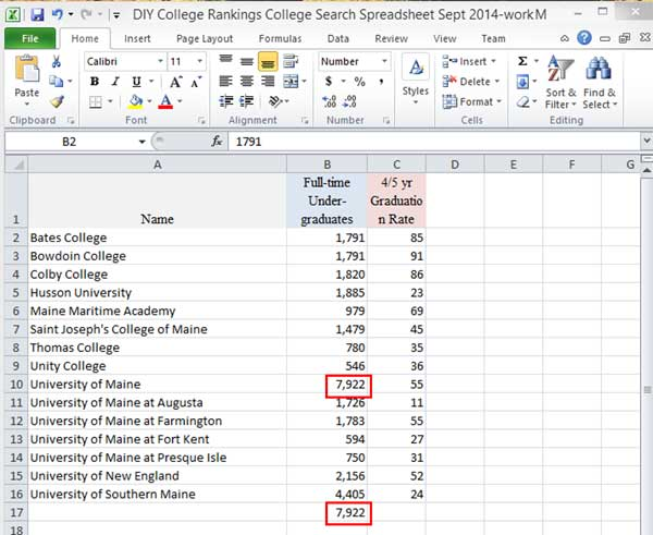 Results of calculating data in excel using max value
