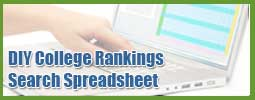Link to buy comprehensive diy college rankings college search spreadsheet